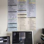 Mein Foto-Arbeitsplatz mit Plakat in meinem Büro in Frankfurt.